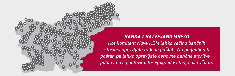 VSESLOVENSKA BANKA